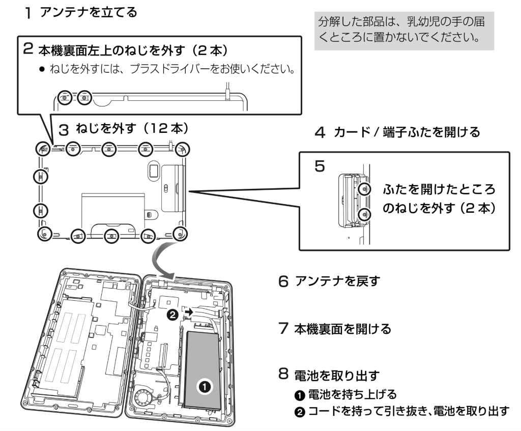 SV-ME970バッテリーパックの取り外し方法